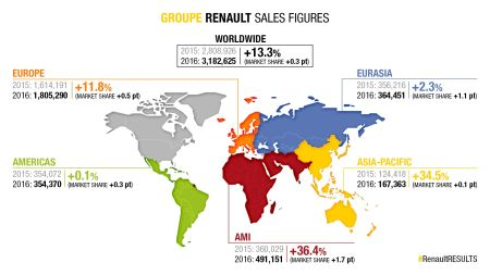 Renault Group_86247_global_en