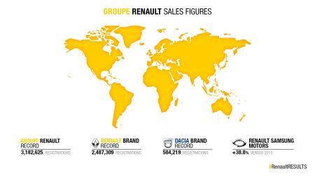 Renault Group_86252_global_en