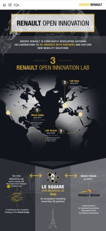 Renaul Group_88448_global_en